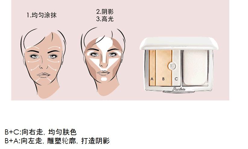 3D立体上镜脸一饼搞定,抛弃自拍神器 - 韩恩汐 - 韩恩汐